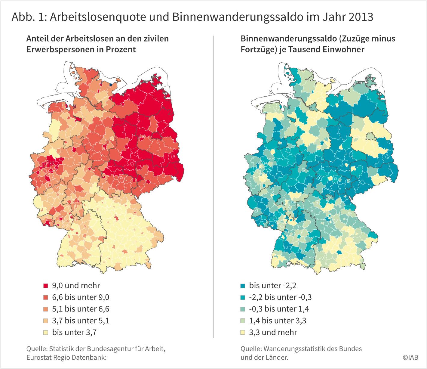 """Kartengrafik """"Arbeitslosenquote und Binnenwanderungssaldo im Jahr 2013"""""""