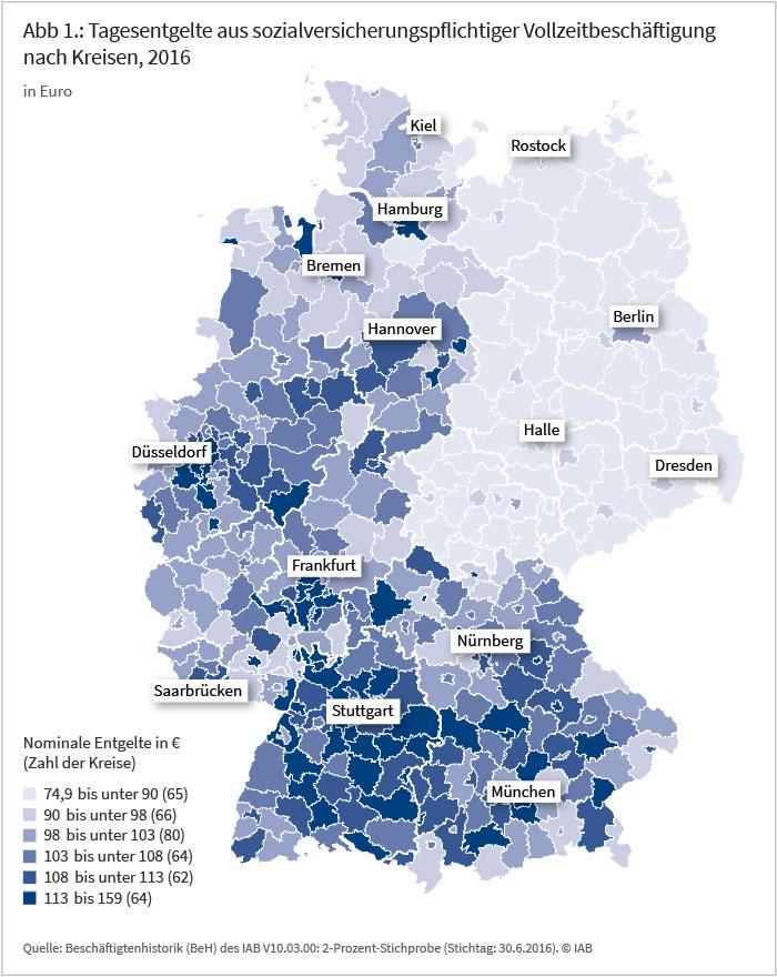 Abbildung 1 zeigt die Tagesentgelte aus sozialversicherungspflichtiger Vollzeitbeschäftigung nach Kreisen für das Jahr 2016 in Euro. Quelle: Beschäftigtenhistorik (BeH) V10.03.00, 2-Prozent Stichprobe, Stichtag: 30.6.2016.