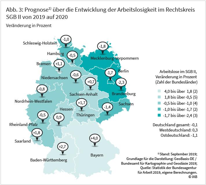 Abb. 3: Prognosen über die Entwicklung der Arbeitslosigkeit im Rechtskreis SGB II von 2019 auf 2020