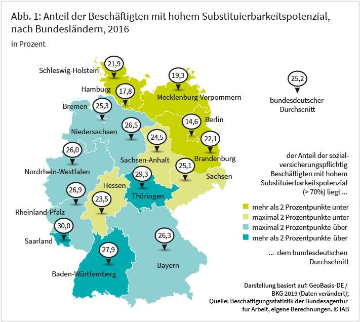 Abbildung 1: Anteil der Beschäftigtem mit hohem Substituierbarkeitspotenzial, nach Bundesländern, 2016