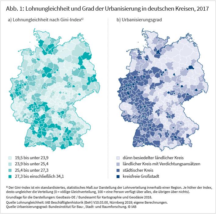 Abbildung 1: Lohnungleichheit und Grad der Urbanisierung in deutschen Kreisen 2017