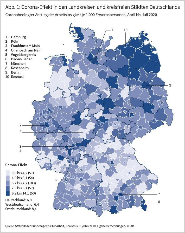 Abbildung 1 zeigt den coronabedingten Anstieg der Arbeitslosigkeit in den Landkreisen und kreisfreien Städten Deutschlands zwischen April und Juni 2020. Dieser fällt regional sehr unterschiedlich aus. Sehr hohe Werte werden beispielsweise in Mecklenburg-Vorpommer erreicht. Quelle: Statistik der Bundesagentur für Arbeit, GeoBasis-DE/BKG 2018; eigene Berechnungen. ©IAB