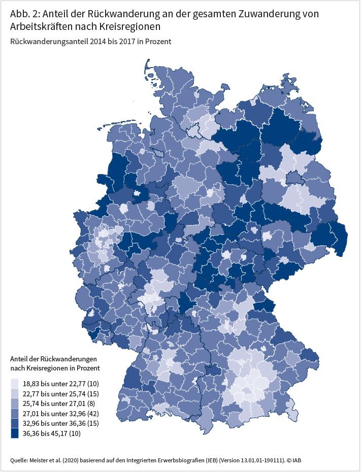 Abbildung 2 zeigt den Anteil der Rückwanderungen an der gesamten Zuwanderung von Arbeitskräften nach Kreisregionen. Demnach sind Zuzüge insbesondere in ländlichen Gebieten Ostdeutschlands fernab von Metropolen überdurchschnittlich häufig Rückwanderungen sind. Vergleichsweise niedrig ist der Anteil der Rückwanderungen hingegen im (ländlichen) Umland der Metropolen, insbesondere in Süddeutschland. Quelle: Meister et al. (2020) basierend auf den Integrierten Erwerbsbiografien (IEB) (Version 13.01.01-190111). © IAB
